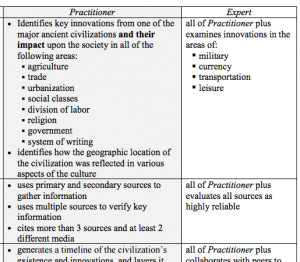 curriculum rubric screenshot