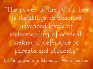 The power of the rubric lies in its ability to describe advanced levels of understanding of content, making it defensible to parents and students.